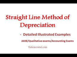 Straight Line Method For Depreciation Straight Line Method Of Depreciation Explained With Detailed