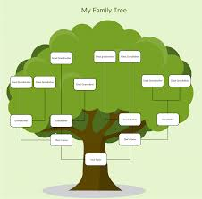 Family Tree Picture Template Family Tree Templates To Create Family Tree Charts Online