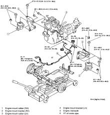 rx8 engine wiring diagram wiring diagrams second mazda rx 8 engine diagram wiring diagrams rx8 engine wiring diagram