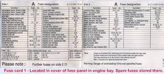 mb c wiring diagram mb database wiring diagram images w203 wiring diagram