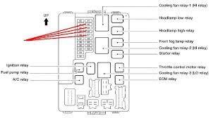 Nissan Altima Fuse Box 2002 - G2 wiring diagram