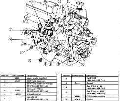 chevy starter wiring diagram discover your wiring 93 ford 302 belt diagram