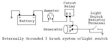 yesterday s tractors third brush generators schematics