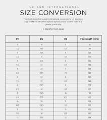 Moncler Mens Size Chart Matter Of Fact Moncler Sizing Chart 2019