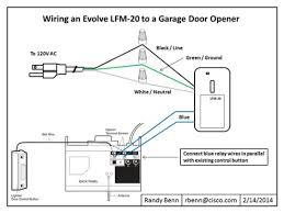 wiring diagram garage door opener the wiring diagram wiring diagram garage door opener smart home diy products wiring diagram
