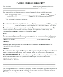 Sublease Form Free Commercial Sublet Lease Agreement Template Tenancy