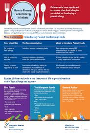 How to Prevent Peanut Allergy in Infants