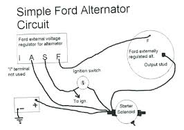 1974 ford truck alternator wiring wiring diagrams value 1974 ford alternator wiring wiring diagram list 1974 ford alternator wiring wiring diagram host 1974 ford