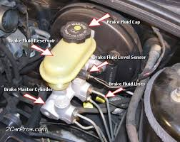 how to replace a brake master cylinder in under minutes brake master cylinder