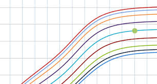 Plot Your Height On A Percentiles Chart Heightdb Com