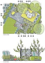 garden planning tool. Planning Landscaping Garden Tool N