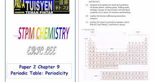 STPM Chemistry Term 2 (Chapter 9) | Pro A Tuition Centre