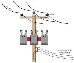 best 25 single phase transformer ideas on pinterest current Single Phase Transformer Wiring Diagram the full load phasor diagram of a single phase transformer transformer wiring diagrams single phase