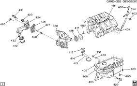 similiar impala oil pump location keywords engine diagram oil pump on 3 8 buick engine diagram oil pump