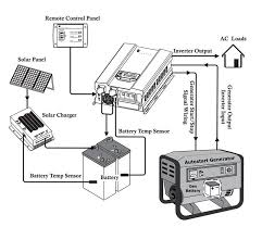 Inverter Output Wiring Diagram Solar Inverter Circuit Diagram