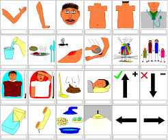 nusring essay on verbal and non verbal communication writework symbol table for non verbal communication patients
