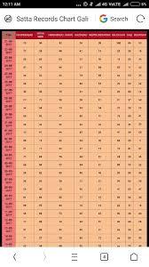 Up Game Satta King Chart Cogent Satta King 4 Mahine Ka Chart Satta King Chart Gali