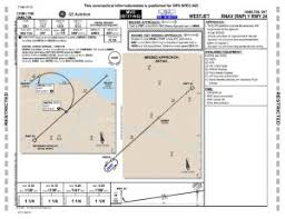 The End Of Faa Charts As We Know Them Air Facts Journal