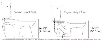 ada toilet seat height what is the height of an toilet toilet height with amazing pertaining ada toilet seat height