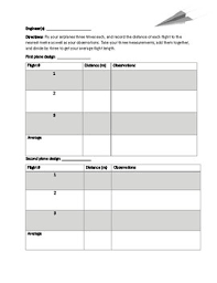 Paper Airplane Flight Observation Chart