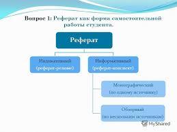 Презентация на тему Реферат как форма самостоятельной работы  5 Вопрос