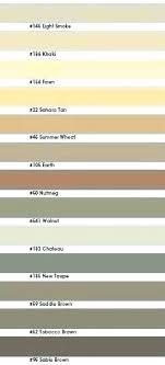 Laticrete Color Chart Laticrete 1500 Sanded Grout Comscope