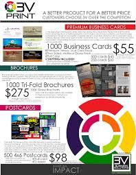 Graphic Design Rates Per Hour Price To Design A Postcard Pcard10