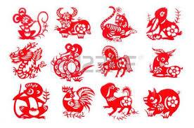 Pin By Sabrina C On Art Zodiac Compatibility Chart Zodiac