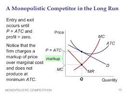 how to write papers about price determination under monopolistic monopolistic competition essay example for