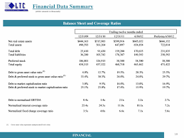 allowance for uncollectible accounts balance sheet ltc properties inc form 8 k ex 99 2 august 7 2012