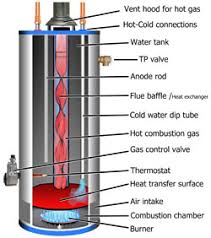 gas hot water heater wiring diagram gas image whirlpool water heater thermostat wiring diagram wire diagram on gas hot water heater wiring diagram