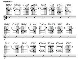 Jazz Guitar Chords Chart Inspirational Lessons O Chord Substitution ...