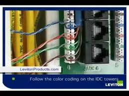 leviton cat5e jack wiring diagram images ether crossover cable leviton cat5e jack wiring diagram images ether crossover cable wiring diagram on cat5e phone leviton cat5e jack wiring phone ethernet jacks dimmer