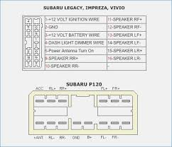 2013 wrx radio wiring diagram free wiring diagrams fasett info 2004 wrx wiring diagram 2013 wrx radio wiring diagram free wiring diagrams