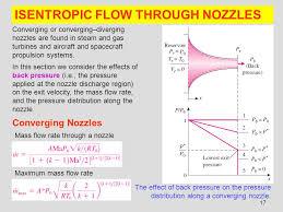 isentropic flow through nozzles