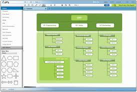Best Org Chart Software Luxury Free Organizational Chart