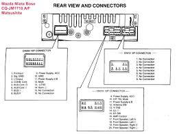 e46 radio wire diagram simple wiring diagram bmw e90 stereo 2000 bmw e46 radio wiring diagram