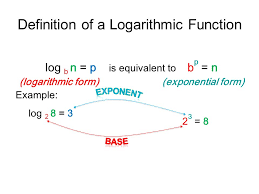bp log 8 4 logarithms 3 14 2014 introduction to logarithm video ppt