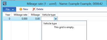 vehicle mileage form how to populate the vehicle type field in the worker mileage rate