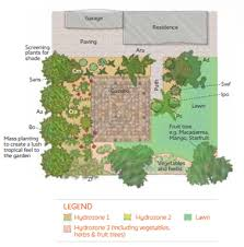 Small Picture Water Corporation of WA Popular garden designs for the North West