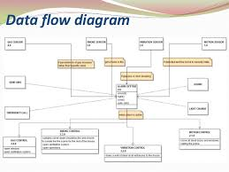 wiring diagram motion sensor light on wiring images free download Wiring Diagram For Motion Sensor Light wiring diagram motion sensor light on home automation system diagram how to wire a motion sensor light switch outdoor solar lights motion sensor wiring wiring diagram for motion sensor flood lights