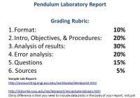 Example Of A Data Analysis Report And Sample Lab Report Biology ...