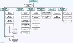 Company Org Chart What Is A Good Tool To Create A Web Based Company Org Chart