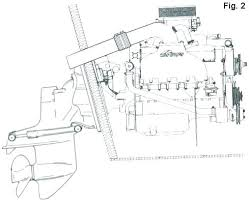 wiring diagram 3 way switch with receptacle stern drive boat motor Mercruiser Impeller Diagram wiring diagram 3 way switch with receptacle stern drive boat motor types and operation 7 4