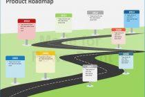 road map powerpoint template free free roadmap powerpoint template free powerpoint roadmap template