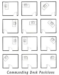 fung shui office. desk positions that work for office feng shui all except the ones at fung