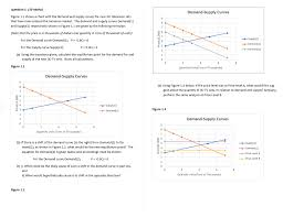 Curve Number Chart Solved Question 1 10 Marks Figure 1 1 Shows A Chart Wi