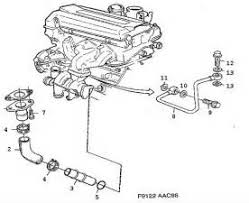 similiar saab 9 3 parts keywords 1999 saab 9 3 turbo parts diagram 1999 engine image for user