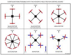 wiring diagram of the electronic components of the quadcopter step age old aviation question speed or loiter capability i chose a multi rotor aircraft over a fixed wing or helicopter bec