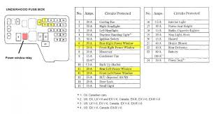 95 honda accord wiring diagram efcaviation com 1995 honda accord under hood fuse box diagram at 95 Honda Accord Fuse Box Diagram